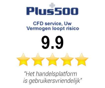 Traden in forex, cryptocurrency en meer via broker Plus500 – Een eerlijke review.